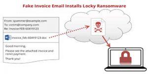 Locky Ransomeware Virus